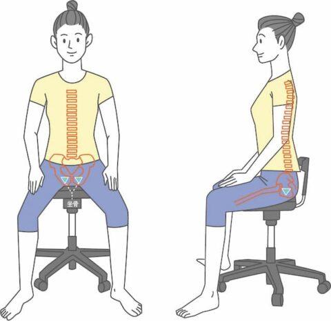 骨盤底筋群のトレーニング