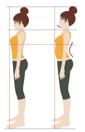 反り腰の姿勢セルフチェック